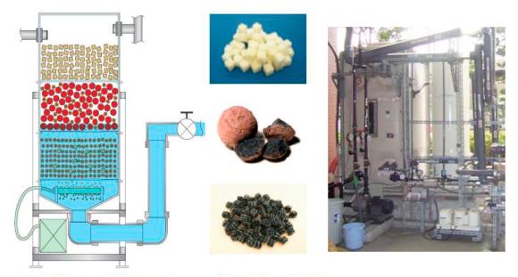超高速・生物濾過装置「バイオ・スーパーリアクター」(BSR)