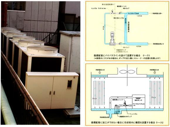 YJノズル YJ-CT冷却塔システム