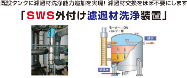 siphontank04