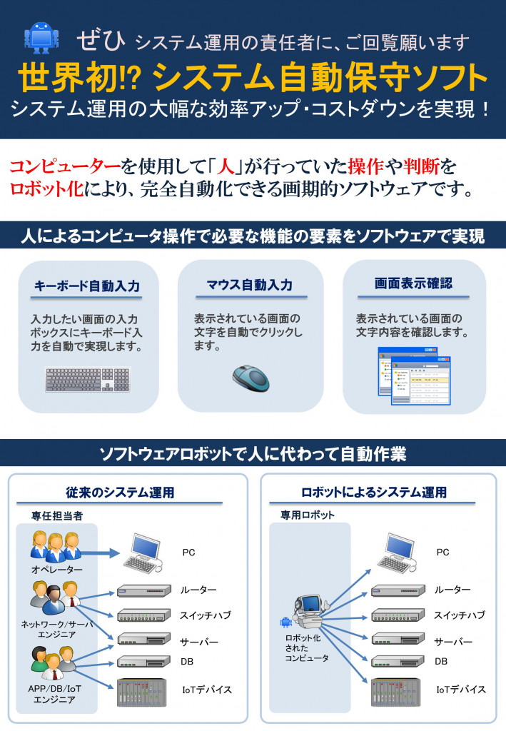 システム自動保守ソフト「RBF」
